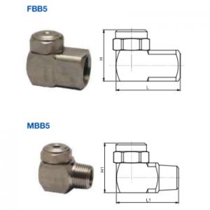 spraytech fbb5 mbb5 full cone tangential nozzle